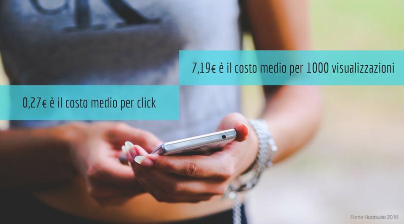 costo-medio-facebook-ads-clickadvisor