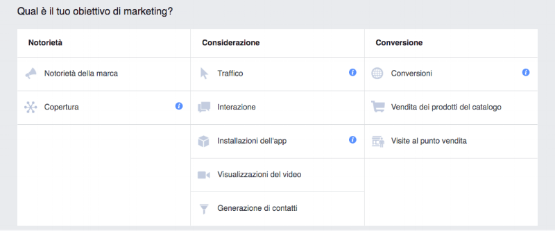 obiettivi-marketing-facebook-ads-clickadvisor